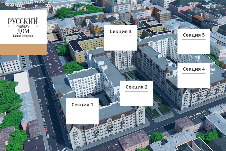 План жилого комплекса ЖК Русский дом