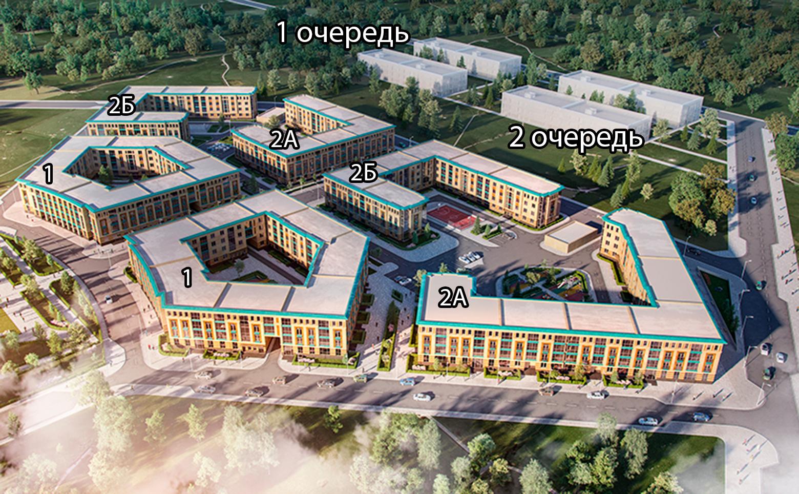 План жилого комплекса ЖК Неоклассика