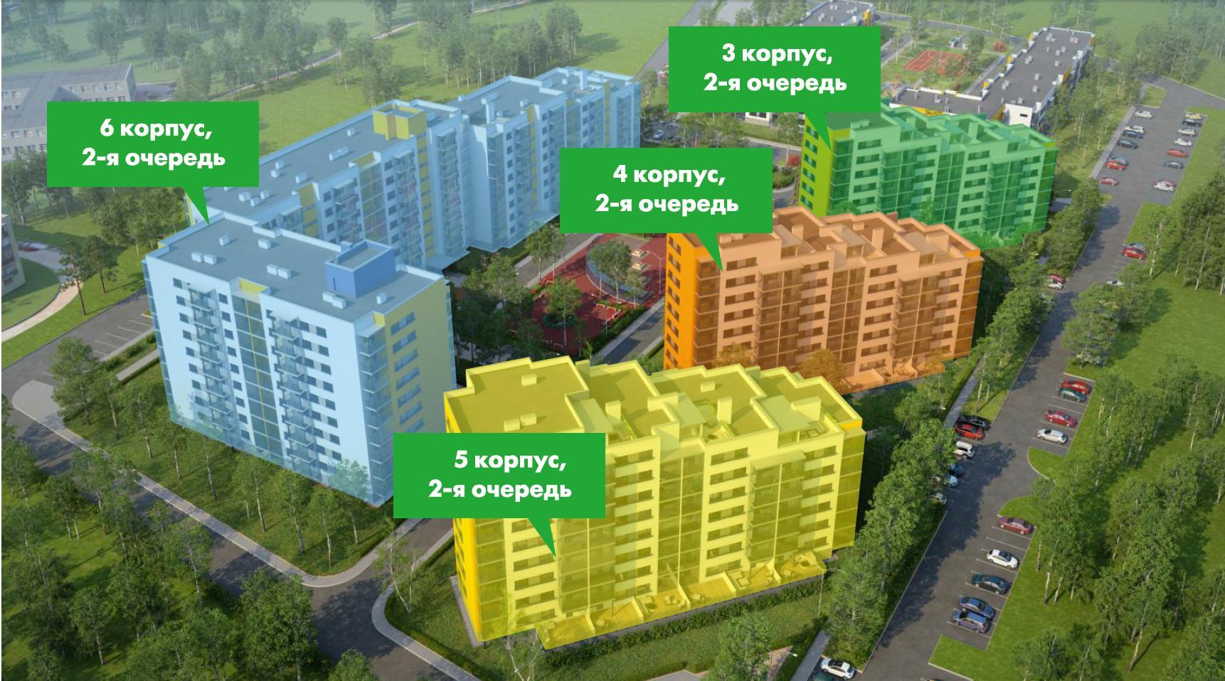 План жилого комплекса ЖК Финские кварталы