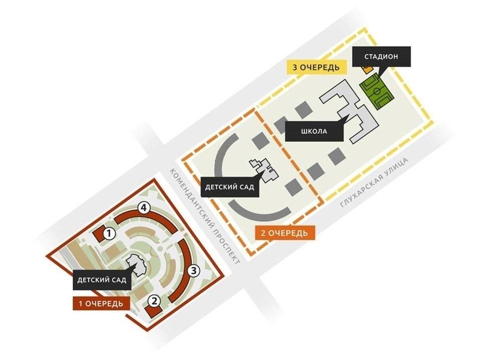 План жилого комплекса ЖК Ultra City