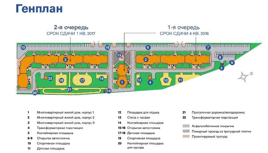 План жилого комплекса ЖК Десяткино 2.0